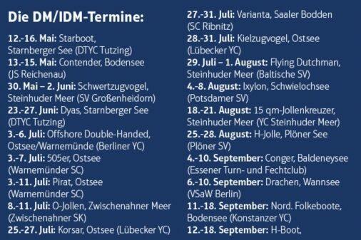IDM & DM -Termine 2021
